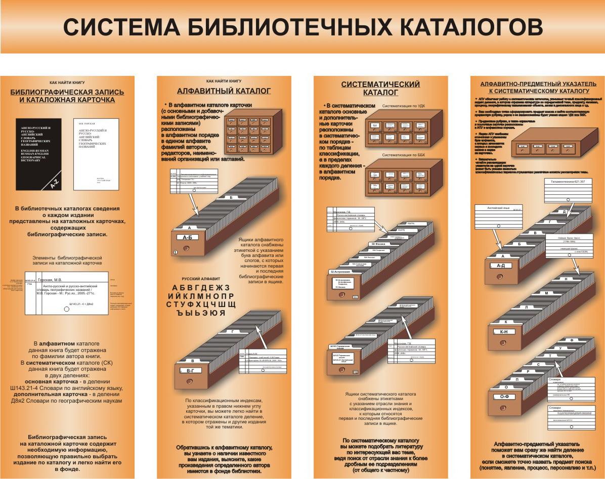 Плакаты - библиограф.ру.